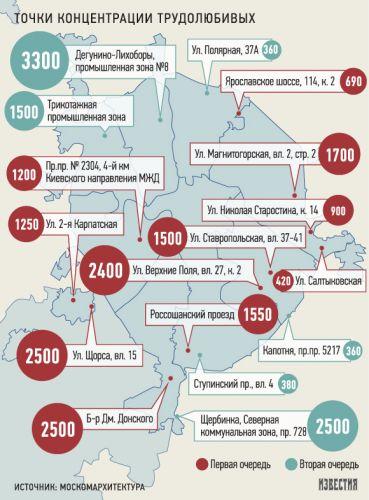 Дома для мигрантов в центре Москвы