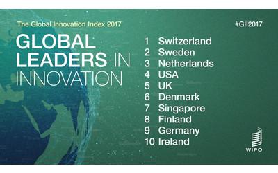 Kazakhstan ranks 78th, Tajikistan — 94th, Kyrgyzstan — 95th in ranking of most innovative countries