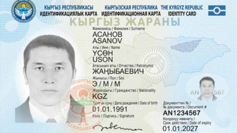 Turkish Travel Visa Canada
